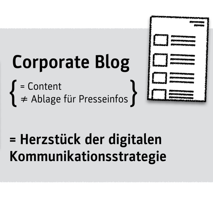 Corporate Blog für Architekten.